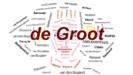 Náhledový obrázek k článku GLOSA: Jak na příjmení v Nizozemí?